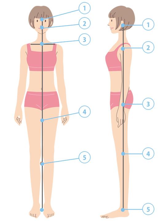 健康姿勢のチェックポイント!